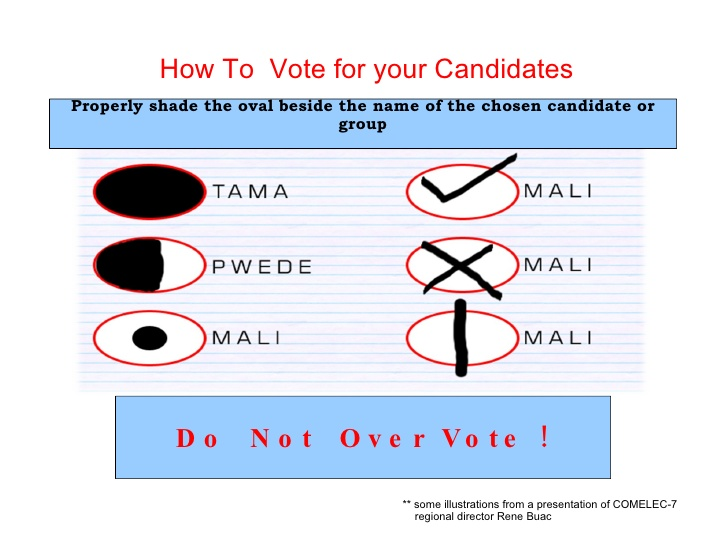 how to shade ballot