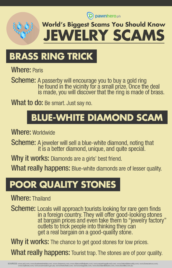 WORLD-SCAMS_JEWELRY07_INFOGRAPHIC