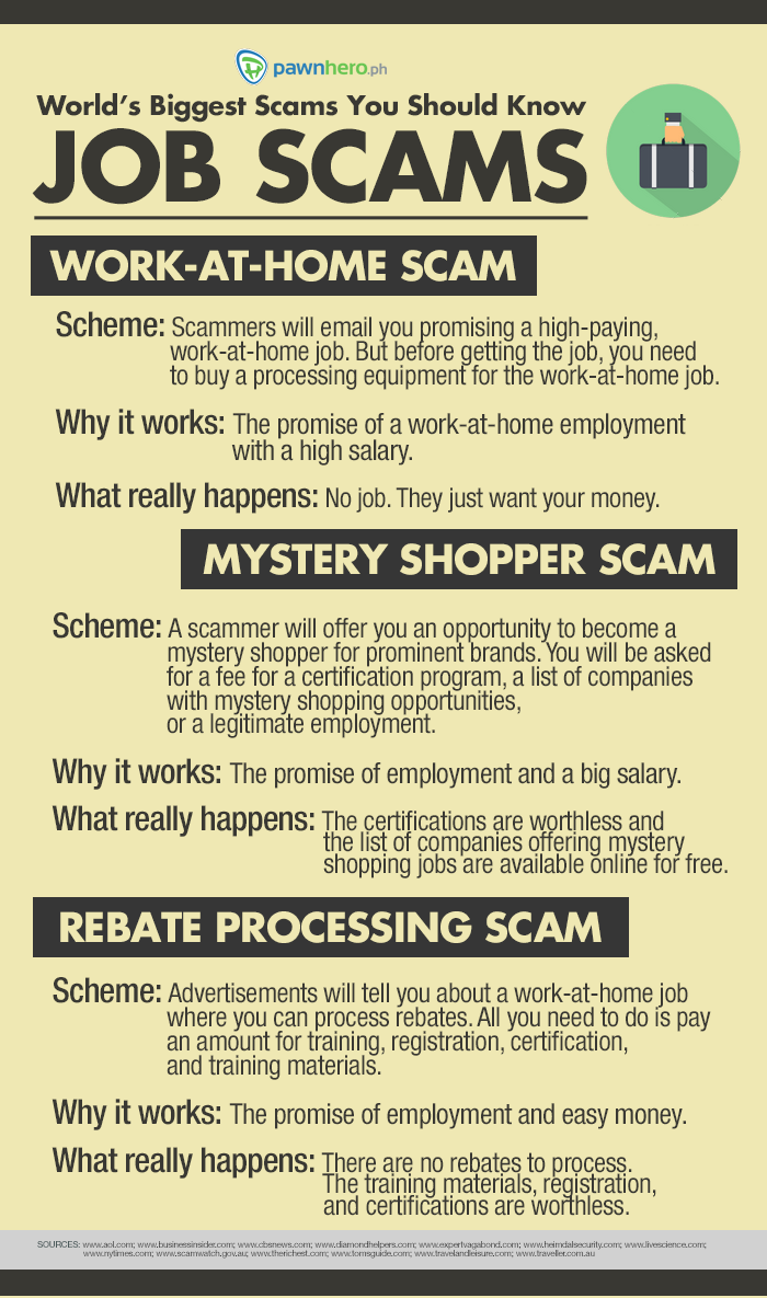 WORLD-SCAMS_JOB04_INFOGRAPHIC