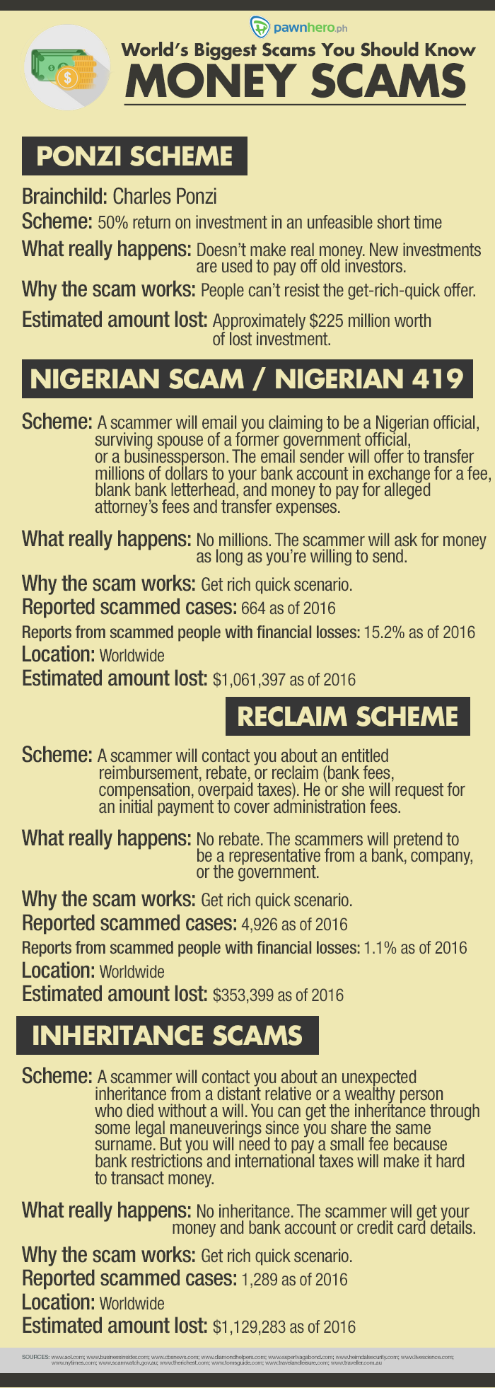 WORLD-SCAMS_MONEY01_INFOGRAPHIC