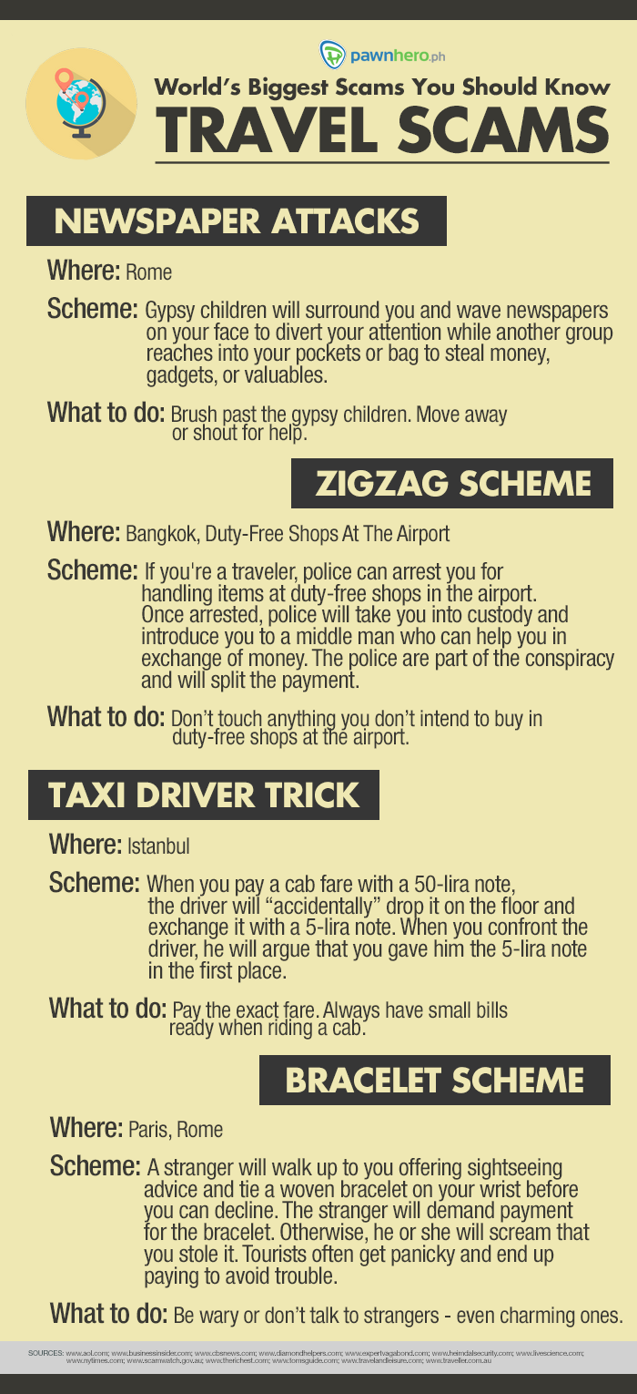 WORLD-SCAMS_TRAVEL03_INFOGRAPHIC