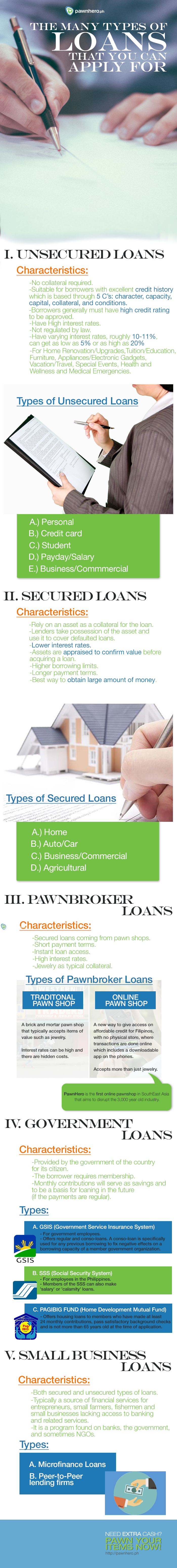 LOANS_INFOGRAPHIC