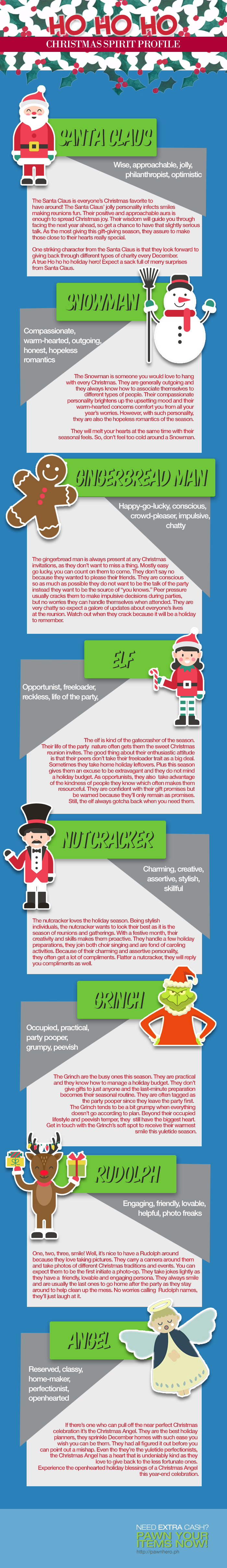 ChRISTMAS-PROFILE_INFOGRAPHIC